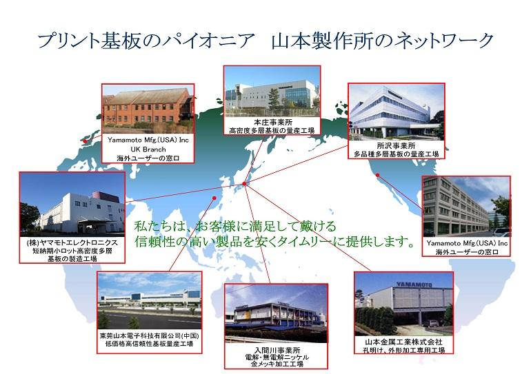 山本製作所のネットワーク